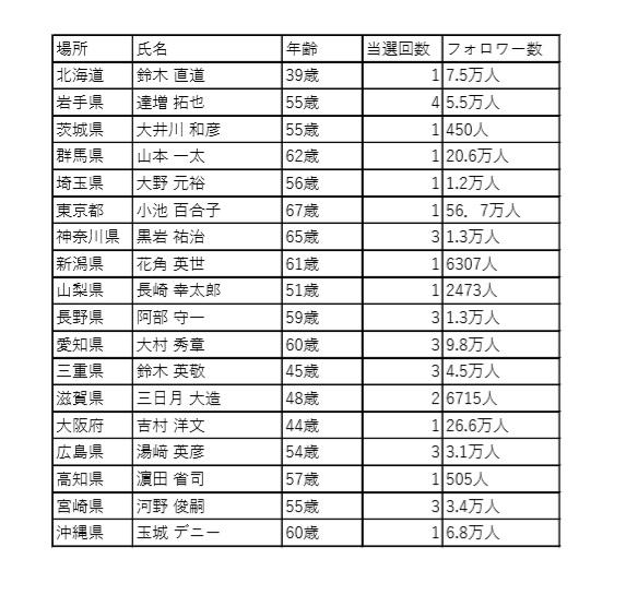 f:id:mo_mochi_mochi:20200317101249j:plain