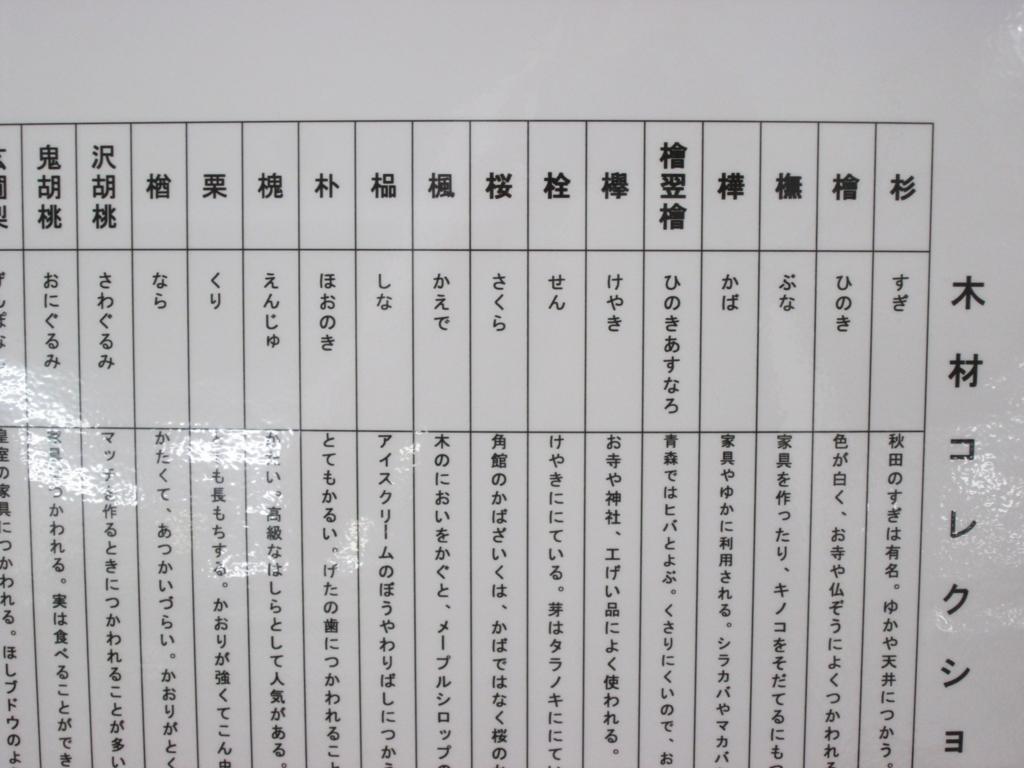 f:id:mobaratosyokan:20160822173340j:plain