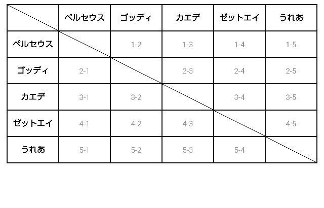 f:id:mobchara-buizu:20170220161247j:image