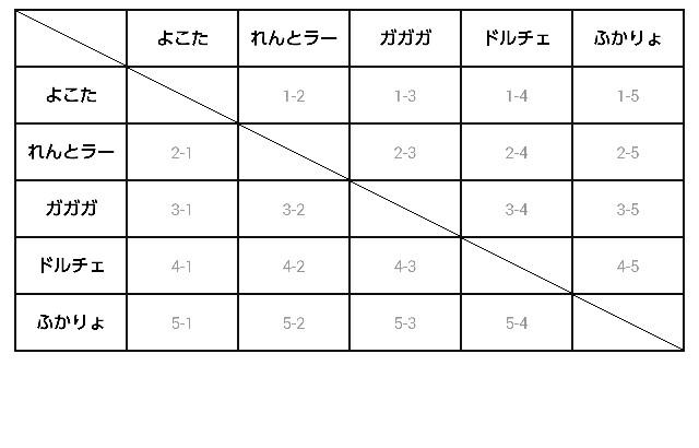 f:id:mobchara-buizu:20170220161258j:image