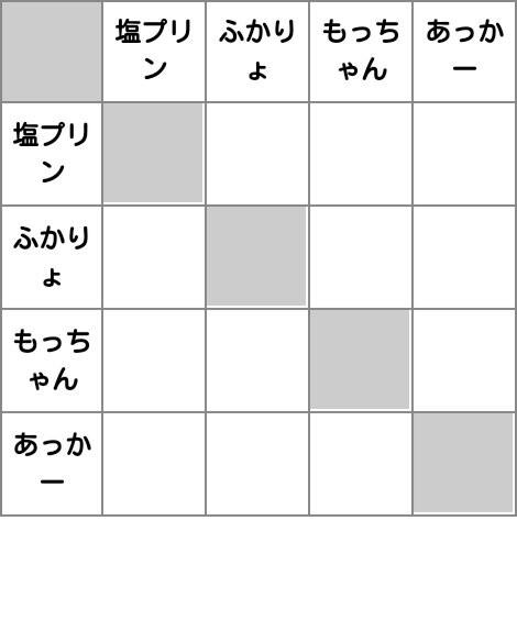f:id:mobchara-buizu:20180214141834j:image