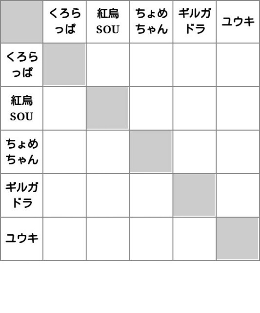 f:id:mobchara-buizu:20180214142018j:image