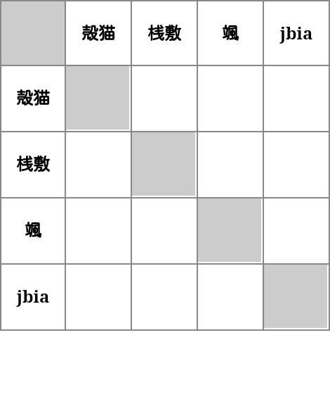 f:id:mobchara-buizu:20180214142158j:image