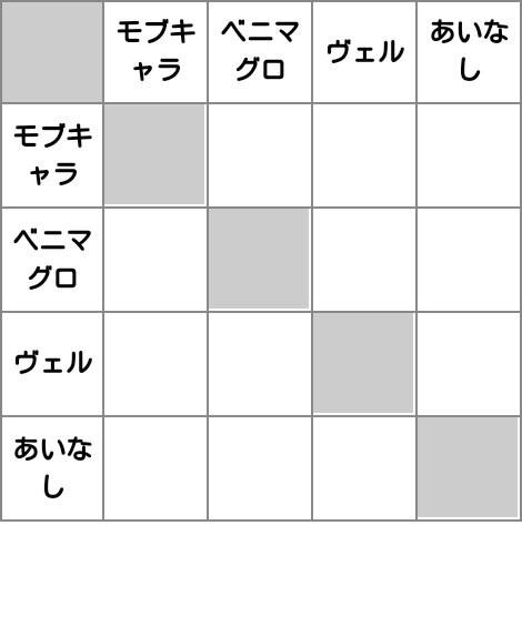 f:id:mobchara-buizu:20180214142227j:image