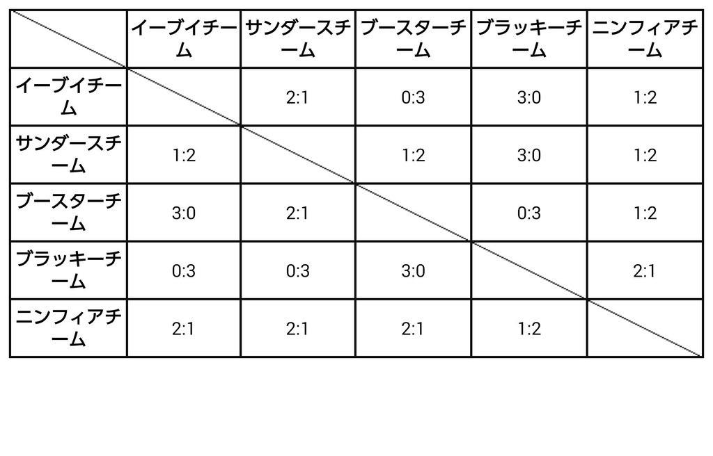 f:id:mobchara-buizu:20210223235619j:image