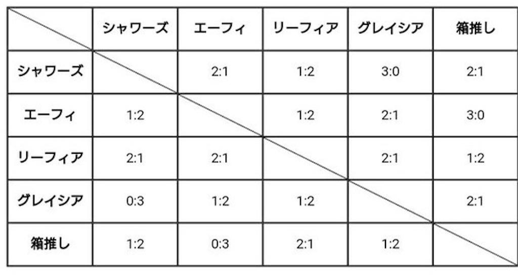 f:id:mobchara-buizu:20210223235831j:image