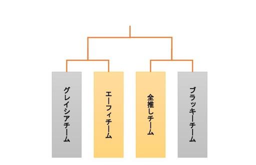 f:id:mobchara-buizu:20210509233229j:image