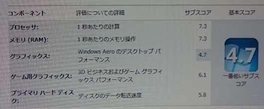 HDD使用時のディスクのデータ転送速度