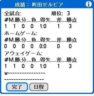 f:id:mobilesalesman:20090317131246j:image
