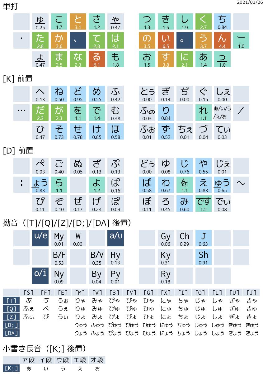 f:id:mobitan:20210126203449p:plain