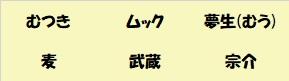 f:id:moca-daily:20200317163411j:plain
