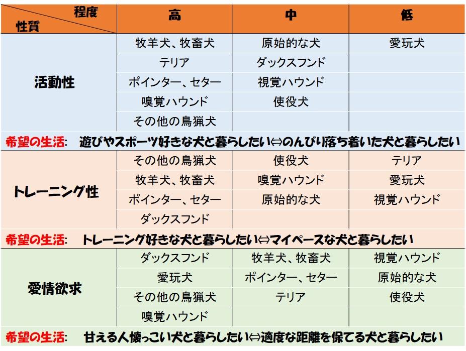 f:id:moca-daily:20200319152544j:plain