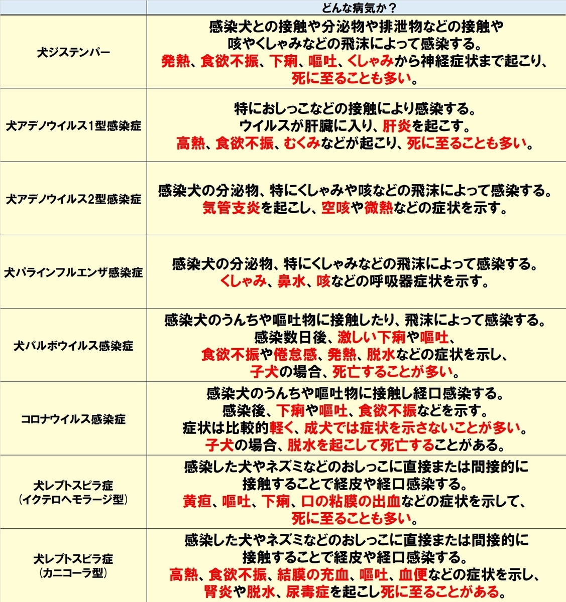 f:id:moca-daily:20200322132032j:plain