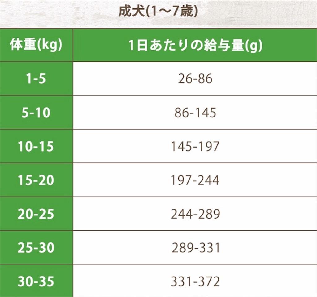 f:id:moca-daily:20200725224058j:plain