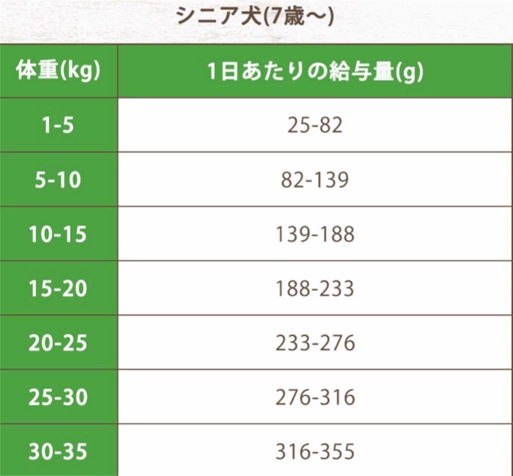 f:id:moca-daily:20200725224618j:plain