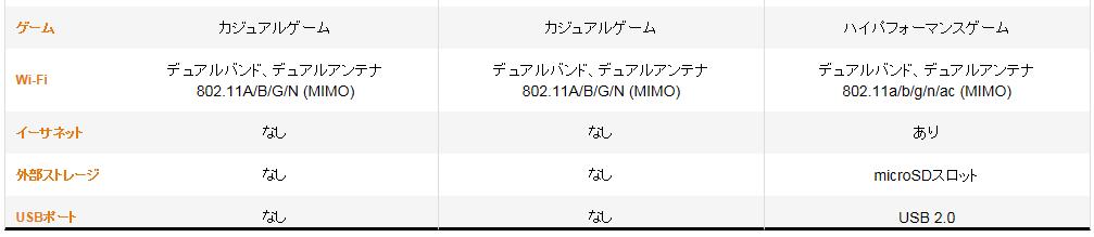 f:id:mocaca:20151030020246p:plain