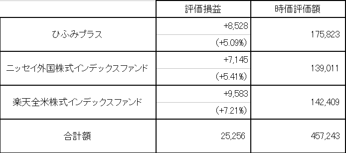 f:id:mocatatou:20180729002741p:plain