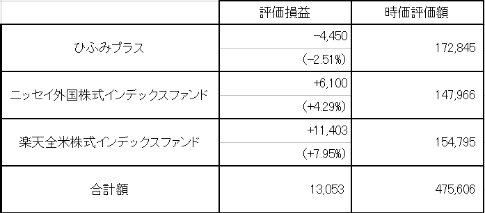 f:id:mocatatou:20180908145841p:plain