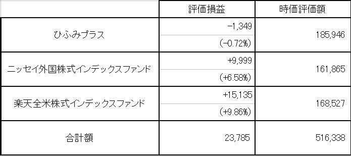 f:id:mocatatou:20180915013805p:plain