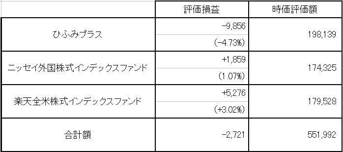 f:id:mocatatou:20181104050657p:plain