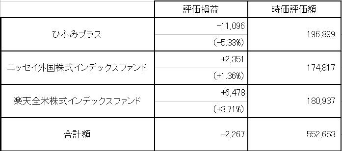 f:id:mocatatou:20181202225006p:plain