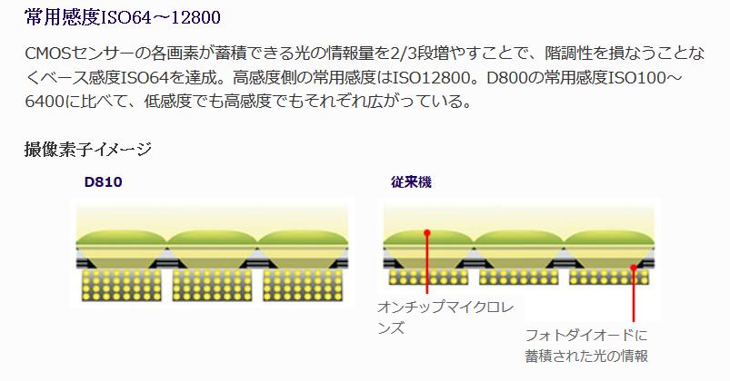 f:id:mocchipa:20200415001212p:plain
