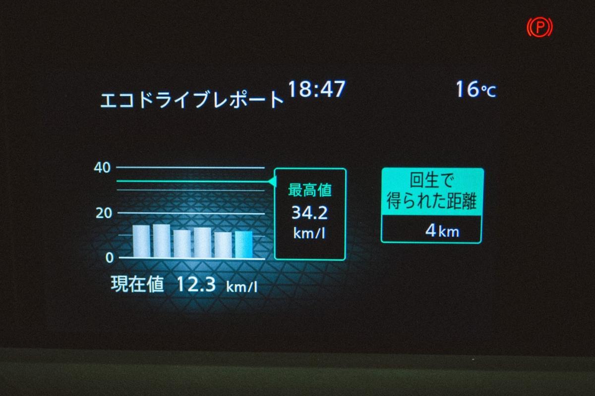 NOTE 燃費メーター