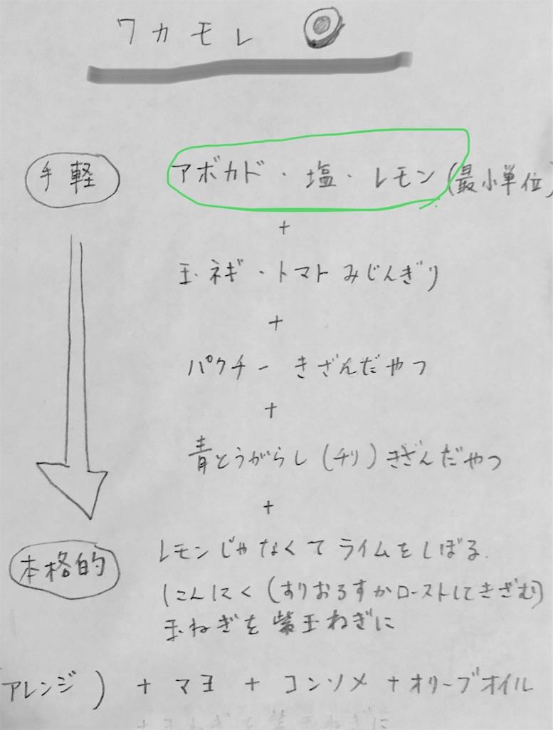 f:id:mocchirishokkan:20191015094907j:image