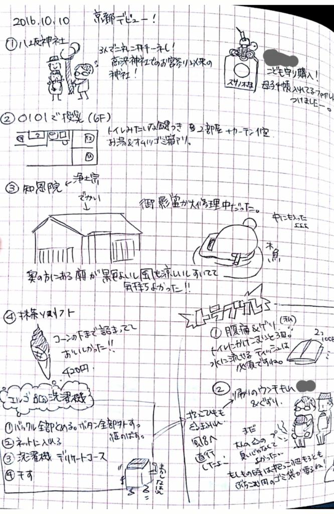 f:id:mochatai:20161021130209p:plain