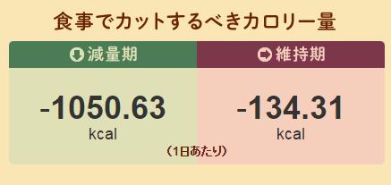 f:id:mochi-ha:20160706170116p:plain