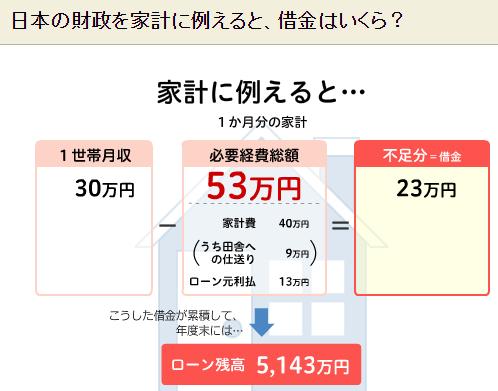 f:id:mochi-ha:20160815094652p:plain
