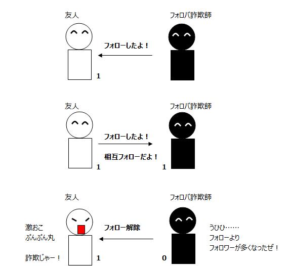 f:id:mochi-ha:20160914132037p:plain