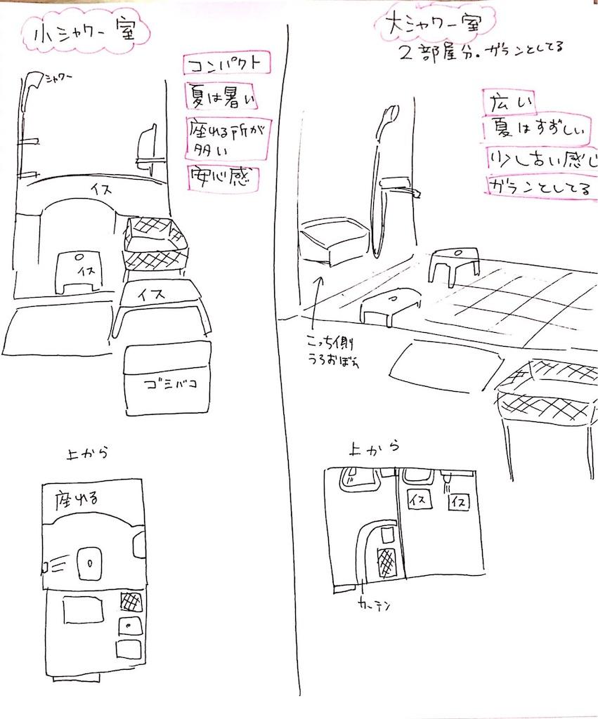 f:id:mochi-log:20180719065557j:image