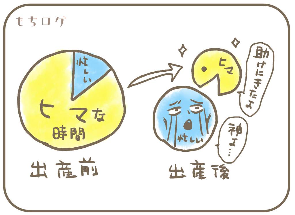 f:id:mochi-log:20180904102817p:plain