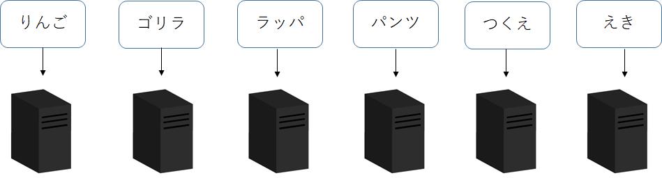 f:id:mochi-mochi-0397:20180523151611p:plain