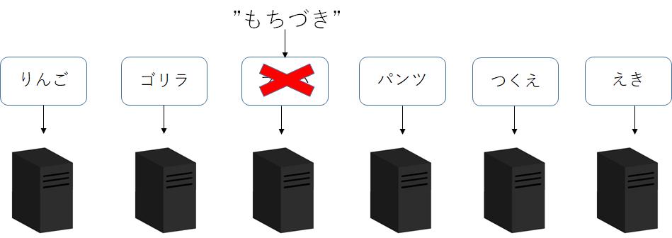 f:id:mochi-mochi-0397:20180523152444p:plain