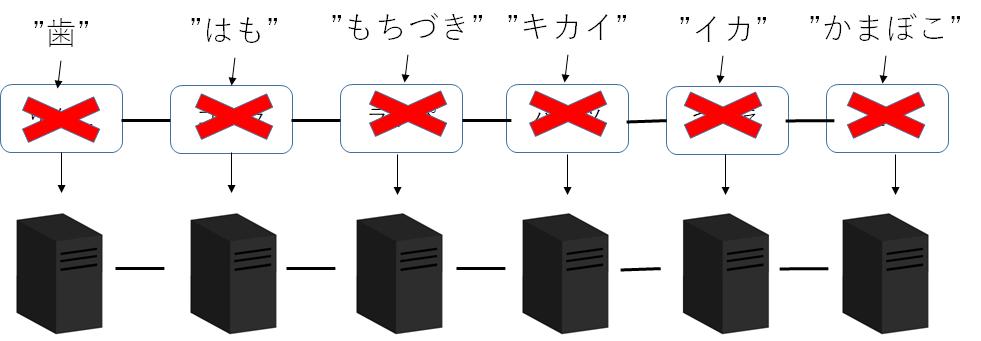 f:id:mochi-mochi-0397:20180523152959p:plain