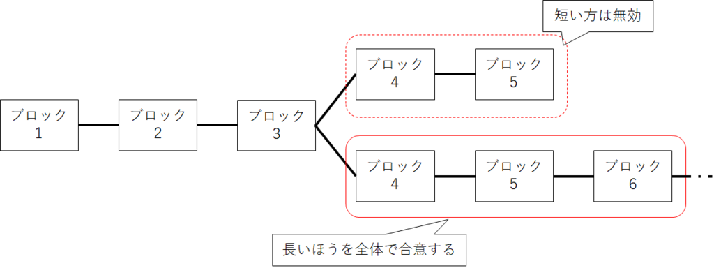 f:id:mochi-mochi-0397:20180604165151p:plain