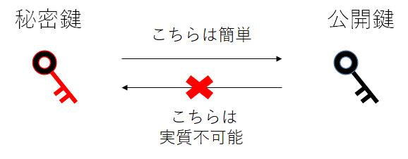 f:id:mochi-mochi-0397:20180612002240p:plain