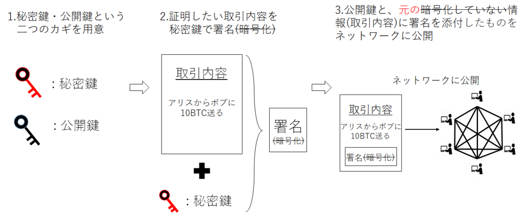f:id:mochi-mochi-0397:20180613004157p:plain