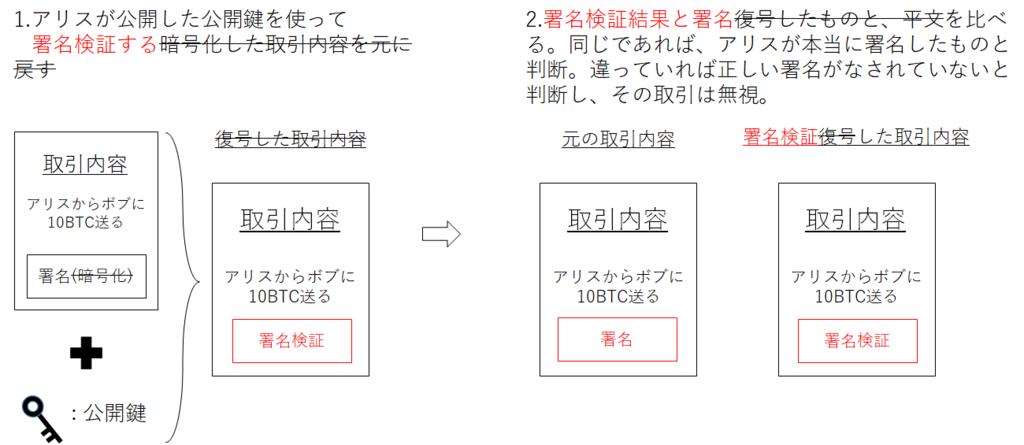 f:id:mochi-mochi-0397:20180613004420p:plain