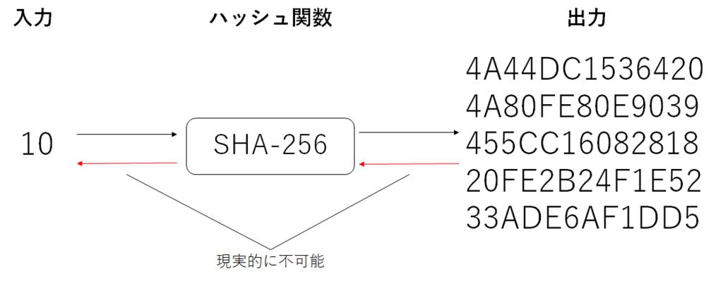 f:id:mochi-mochi-0397:20180621203905p:plain