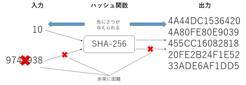 f:id:mochi-mochi-0397:20180622001840p:plain