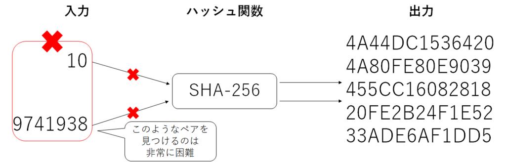f:id:mochi-mochi-0397:20180622002017p:plain
