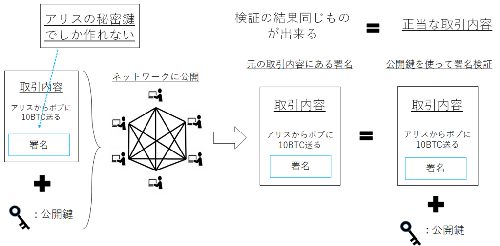 f:id:mochi-mochi-0397:20180625004101p:plain