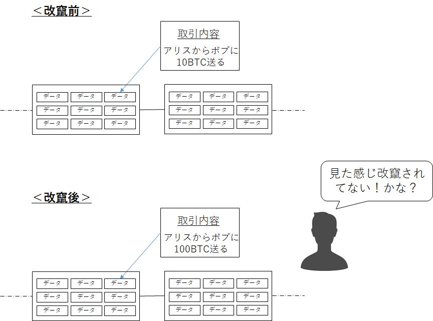 f:id:mochi-mochi-0397:20180702181153p:plain