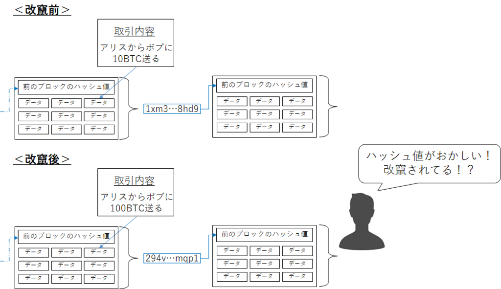 f:id:mochi-mochi-0397:20180703123304p:plain