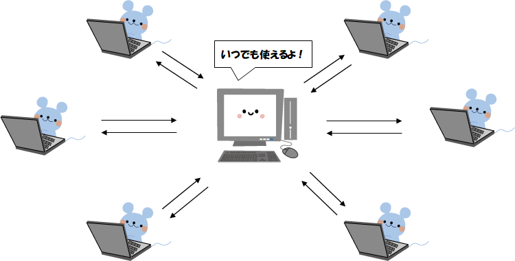 f:id:mochi-mochi-0397:20180710131939p:plain