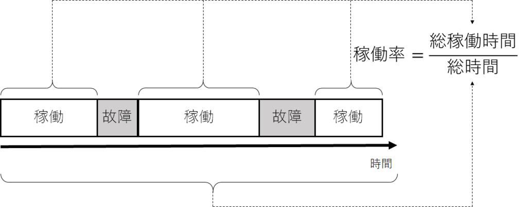 f:id:mochi-mochi-0397:20180710135548p:plain