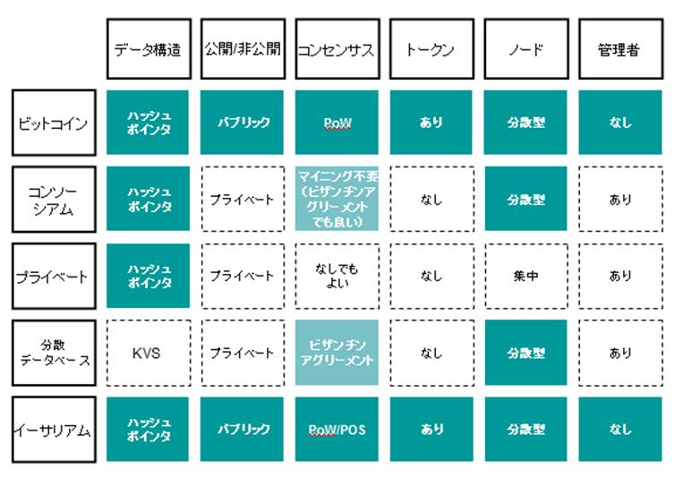 f:id:mochi-mochi-0397:20180718143135p:plain
